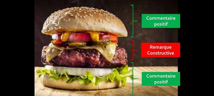 Comment utiliser l'approche sandwich pour faire progresser un coureur de façon constructive